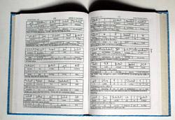 Bait - ul - Quran ::  - Surah Baqarah Word by Word in